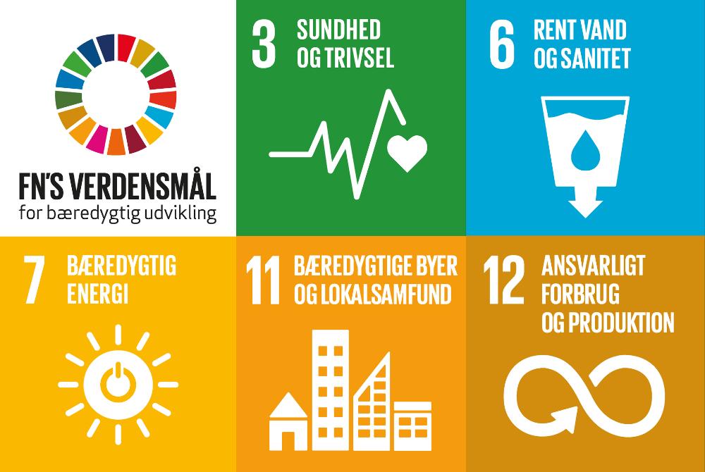 SINUZ bæredygtighed